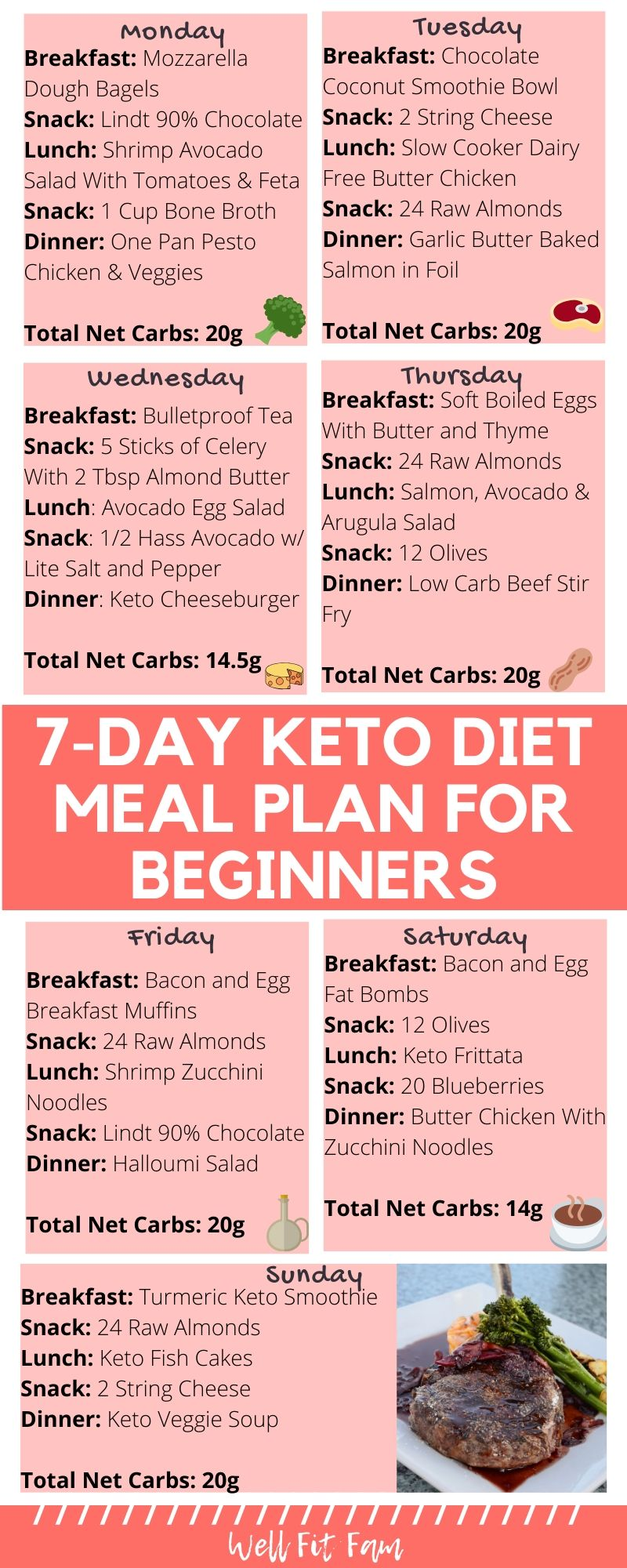 7 Day Keto Diet Meal Plan For Beginners To Lose Weight W Grocery List